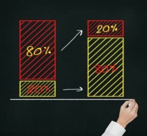 Rethink Your Time Investment: Are You Spending 80% of it on the Wrong 20%?
